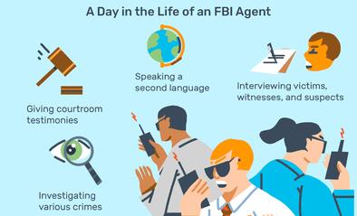 Cómo convertirse en agente del FBI