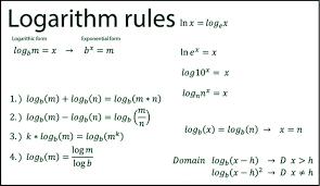 Reglas de logaritmos