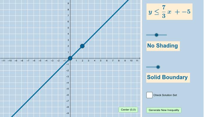 graficar desigualdades lineales