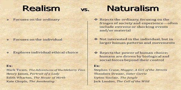 Naturalismo vs Realismo en Literatura